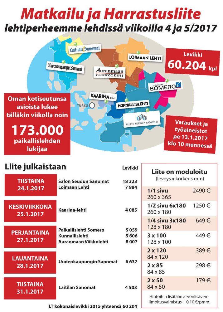 sss-matkailu-ja-harrastus-2017-mediakortti